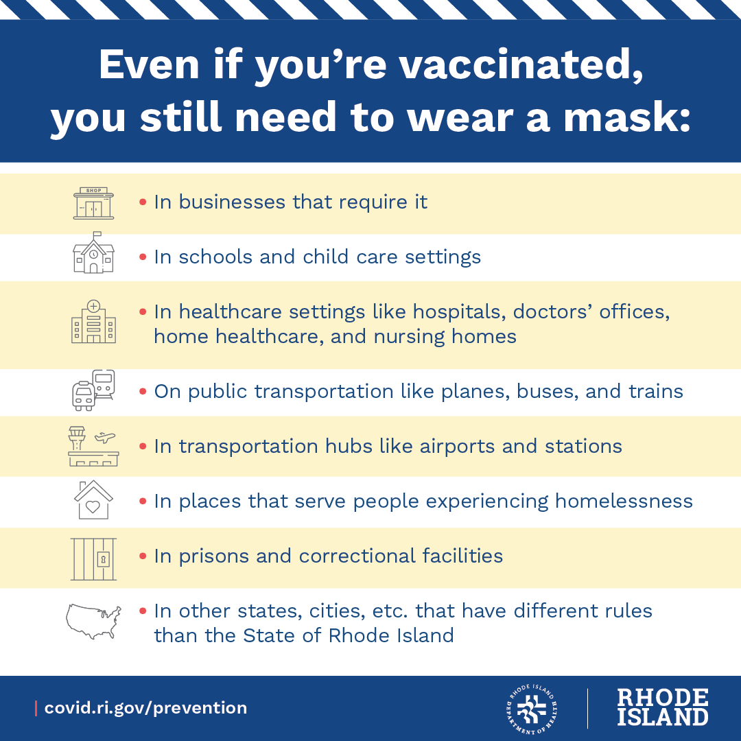 If you're fully vaccinated