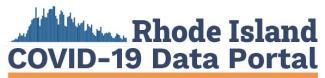RI Data Portal